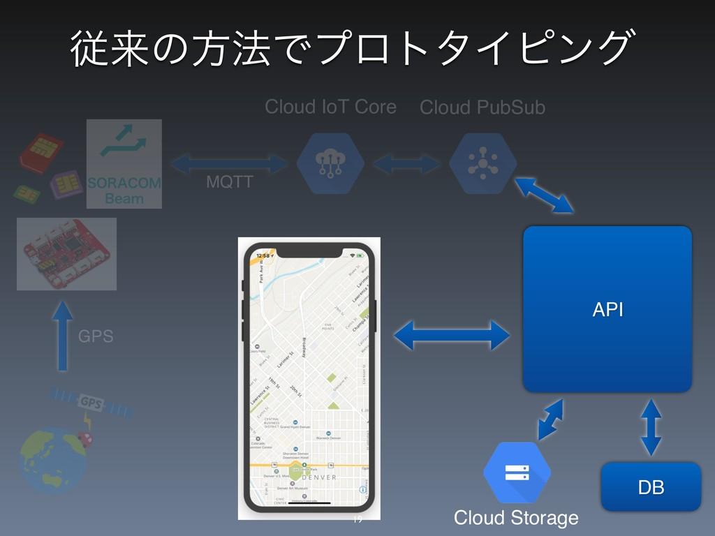 ैདྷͷํ๏ͰϓϩτλΠϐϯά Cloud IoT Core Cloud PubSub MQTT...