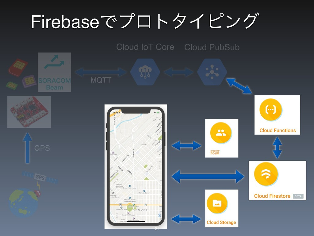 FirebaseͰϓϩτλΠϐϯά Cloud IoT Core Cloud PubSub M...