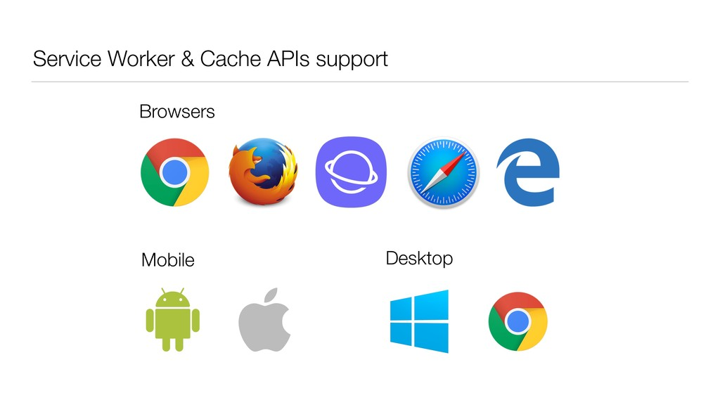 Service Worker & Cache APIs support Browsers Mo...