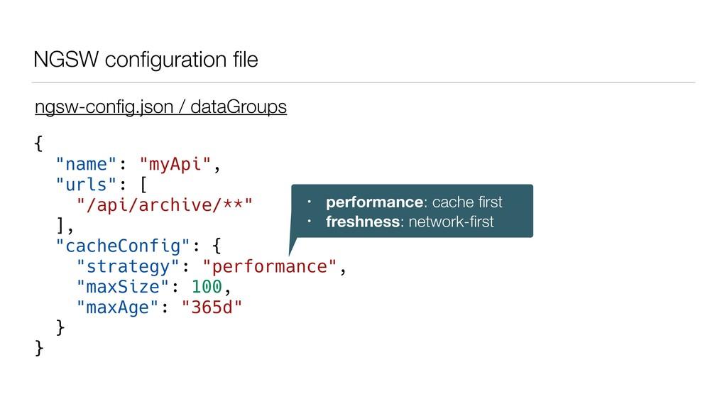 """NGSW configuration file { """"name"""": """"myApi"""", """"urls""""..."""