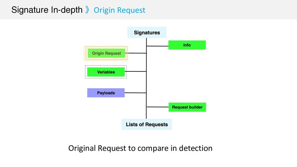 Original Request to compare in detection Signat...