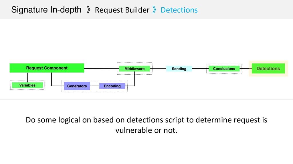 Signature In-depth 》Request Builder 》Detections...