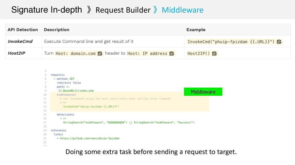 Signature In-depth 》Request Builder 》Middleware...
