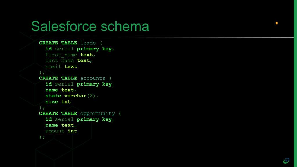 Salesforce schema CREATE TABLE leads ( id seria...