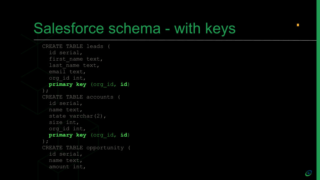 Salesforce schema - with keys CREATE TABLE lead...