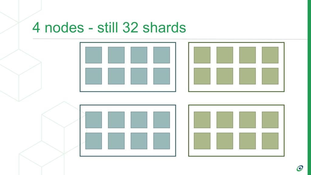 4 nodes - still 32 shards