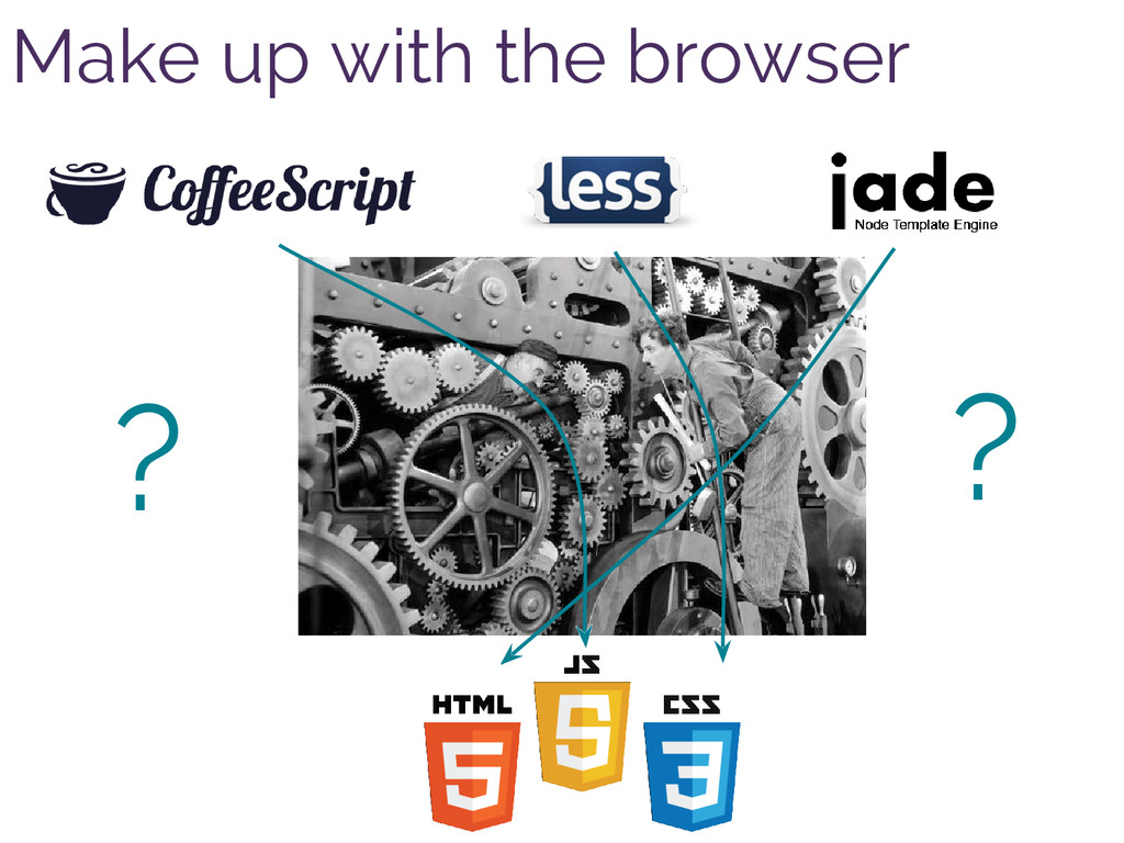 Make up with the browser ? ?
