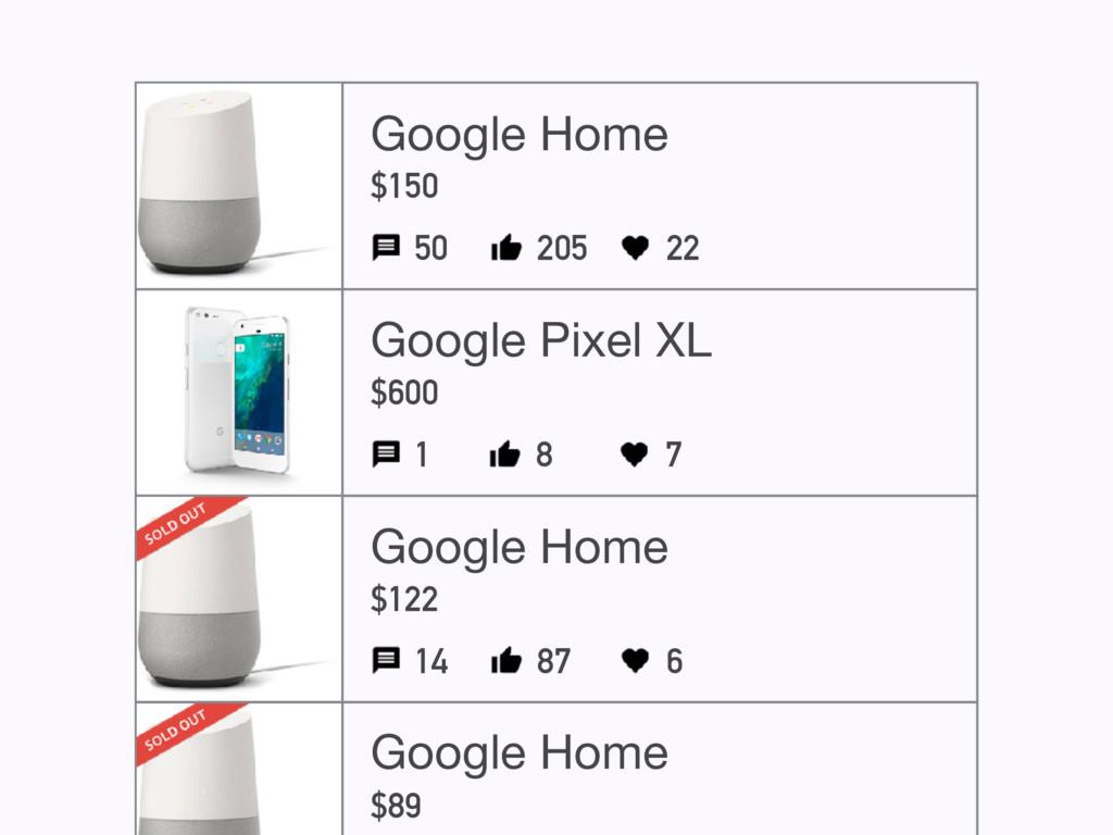 Google Home $150 50 205 22 Google Pixel XL $600...