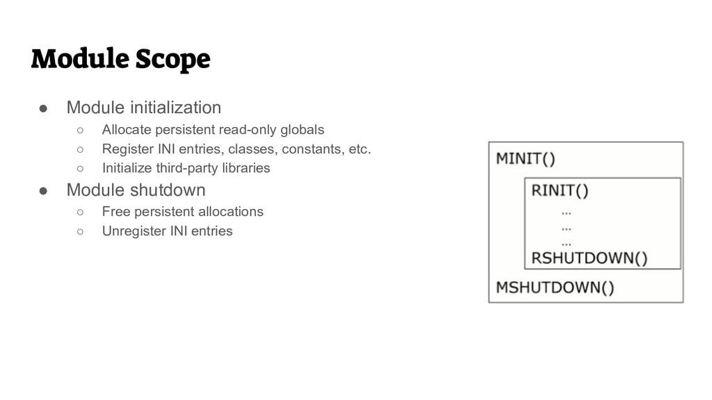 Module Scope ● Module initialization ○ Allocate...