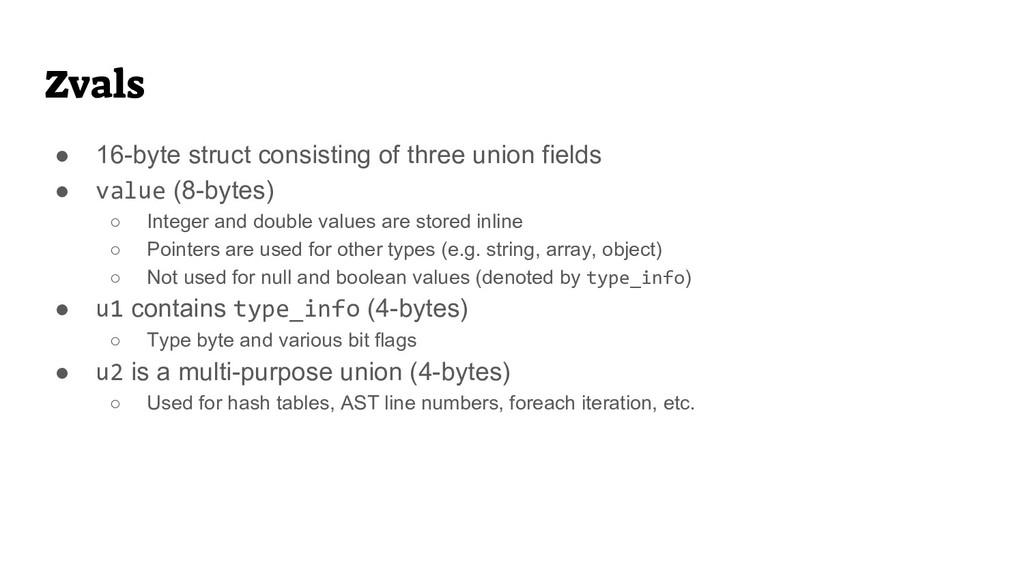 Zvals ● 16-byte struct consisting of three unio...