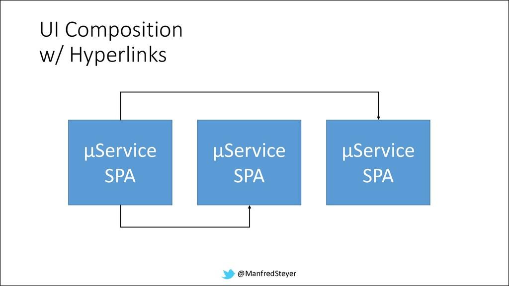 @ManfredSteyer UI Composition w/ Hyperlinks µSe...