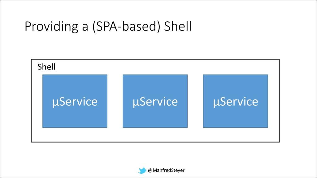 @ManfredSteyer µService Providing a (SPA-based)...