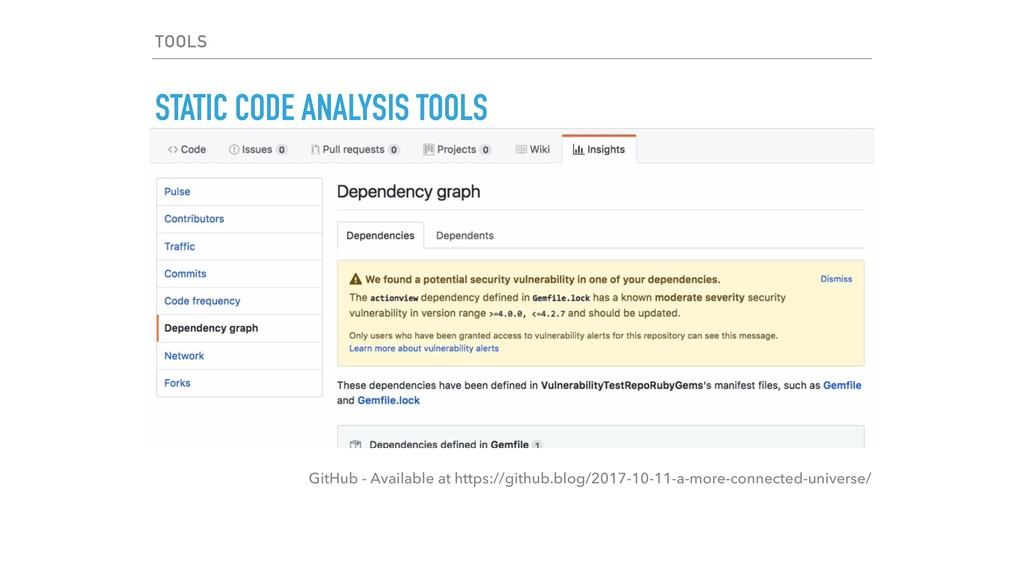 TOOLS STATIC CODE ANALYSIS TOOLS GitHub - Avail...