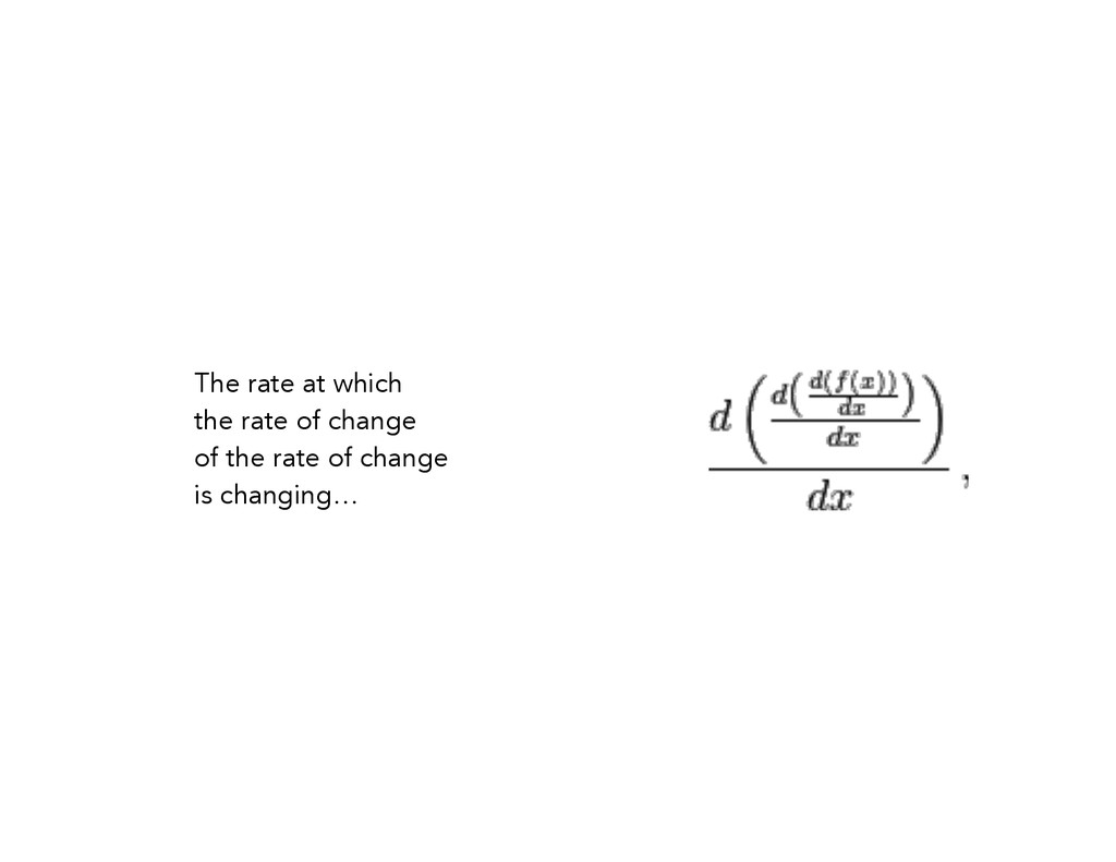 The rate at which the rate of change of the rat...