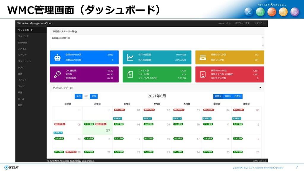 Copyright© 2021 NTT Advanced Technology Corpora...