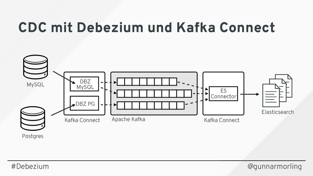#Debezium @gunnarmorling Postgres MySQL Kafka C...