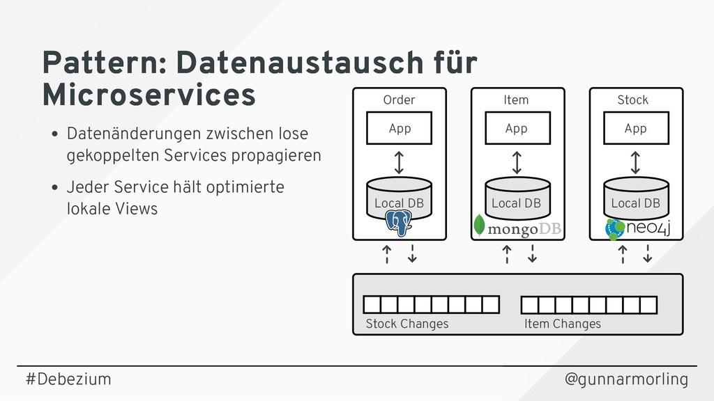 Pattern: Datenaustausch für Pattern: Datenausta...