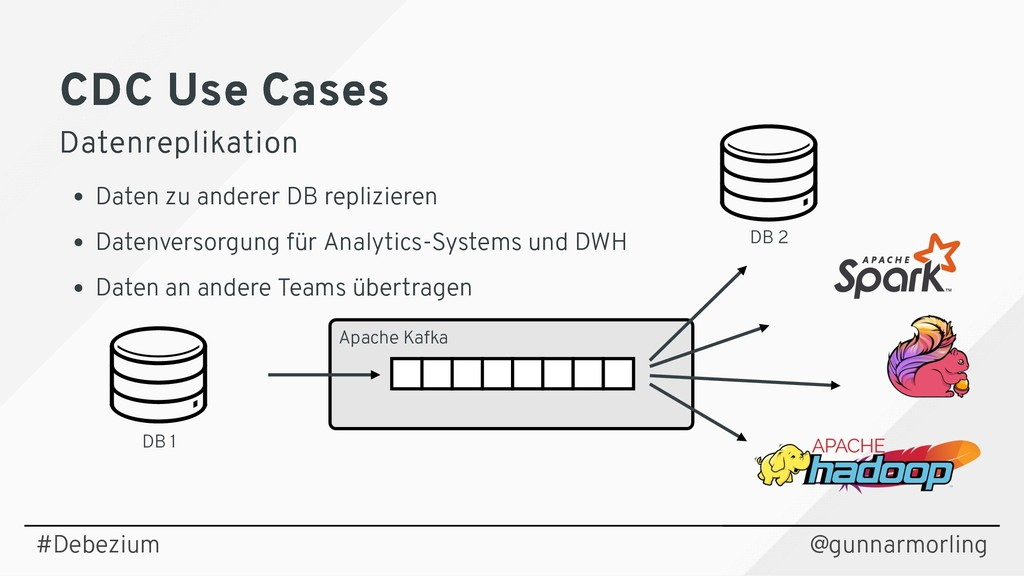 CDC Use Cases CDC Use Cases Datenreplikation Da...