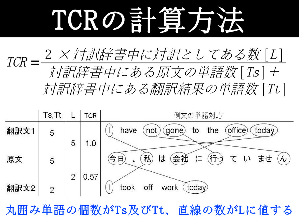 TCRの計算方法 TCR = 2 ×対訳辞書中に対訳としてある数 [L ] 対訳辞書中にある原...
