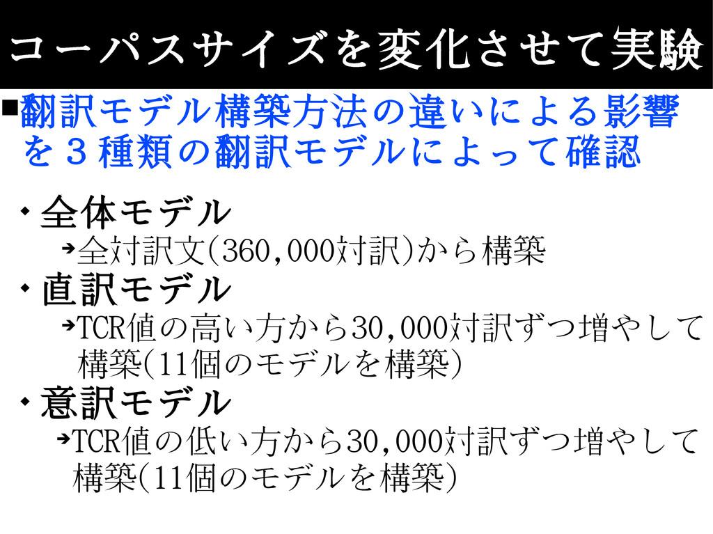 コーパスサイズを変化させて実験 ■翻訳モデル構築方法の違いによる影響 を3種類の翻訳モデルによ...