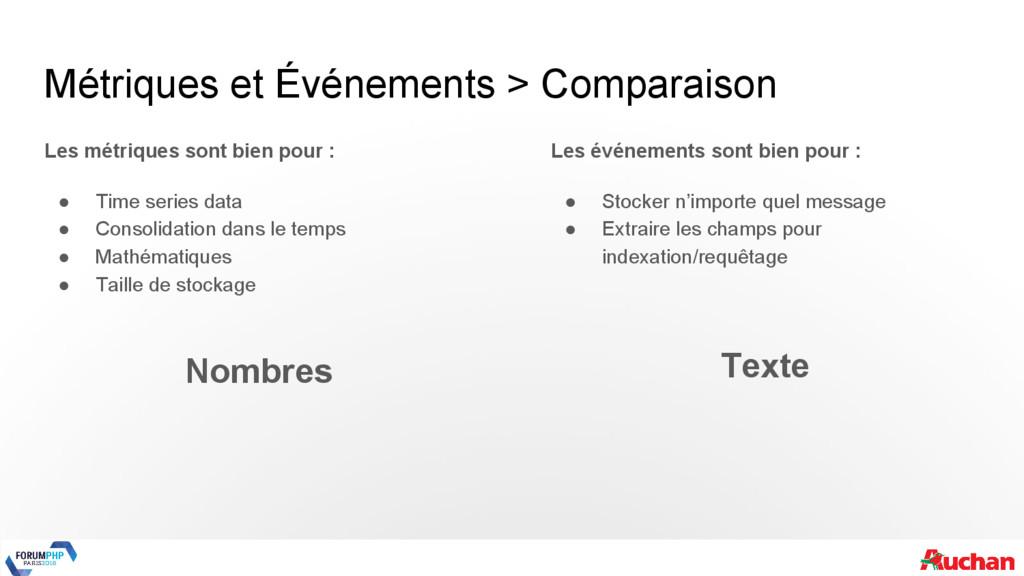 Métriques et Événements > Comparaison Les métri...