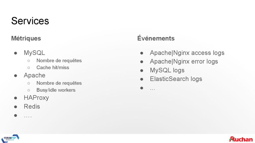 Services Métriques ● MySQL ○ Nombre de requêtes...