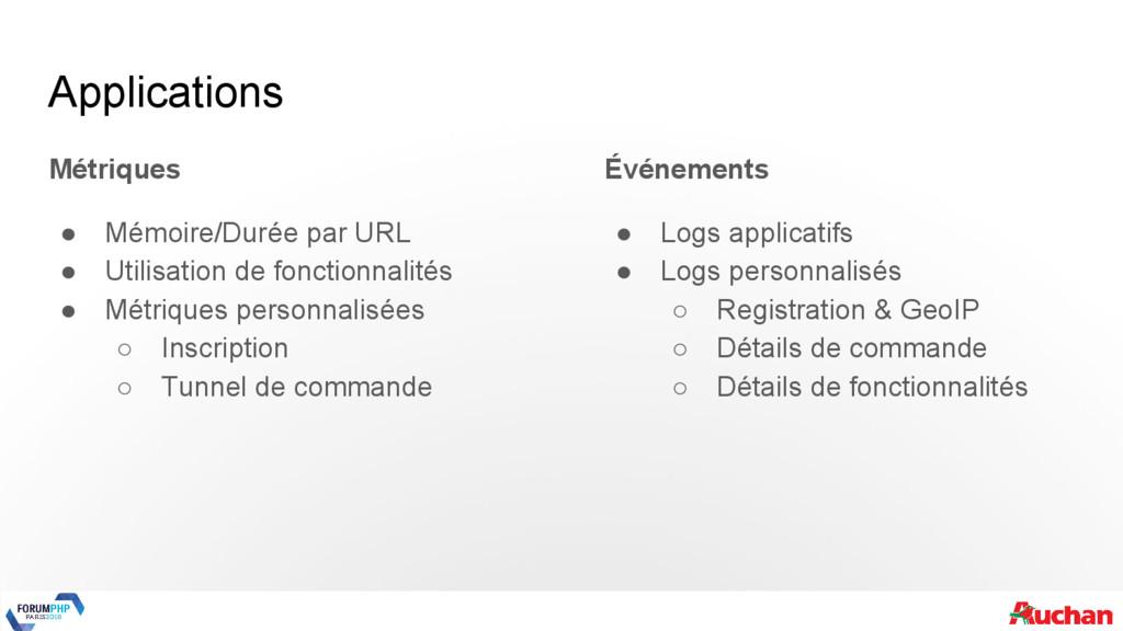 Applications Métriques ● Mémoire/Durée par URL ...