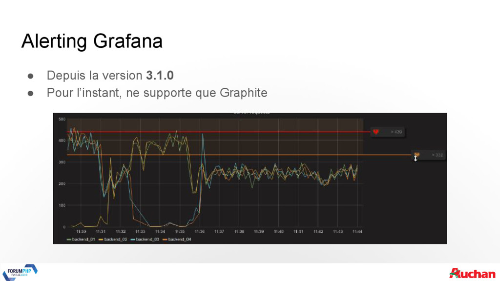 Alerting Grafana ● Depuis la version 3.1.0 ● Po...