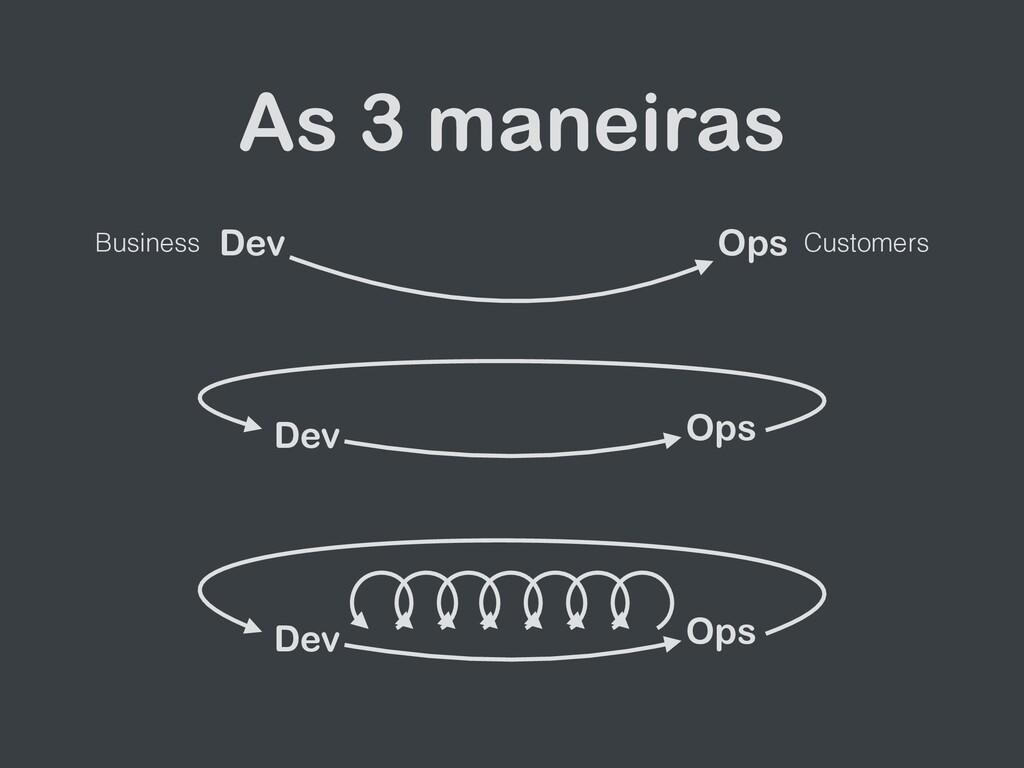 As 3 maneiras Dev Ops Business Customers Dev Op...