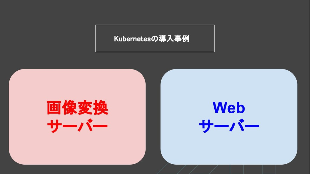 Web サーバー Kubernetesの導入事例 画像変換 サーバー