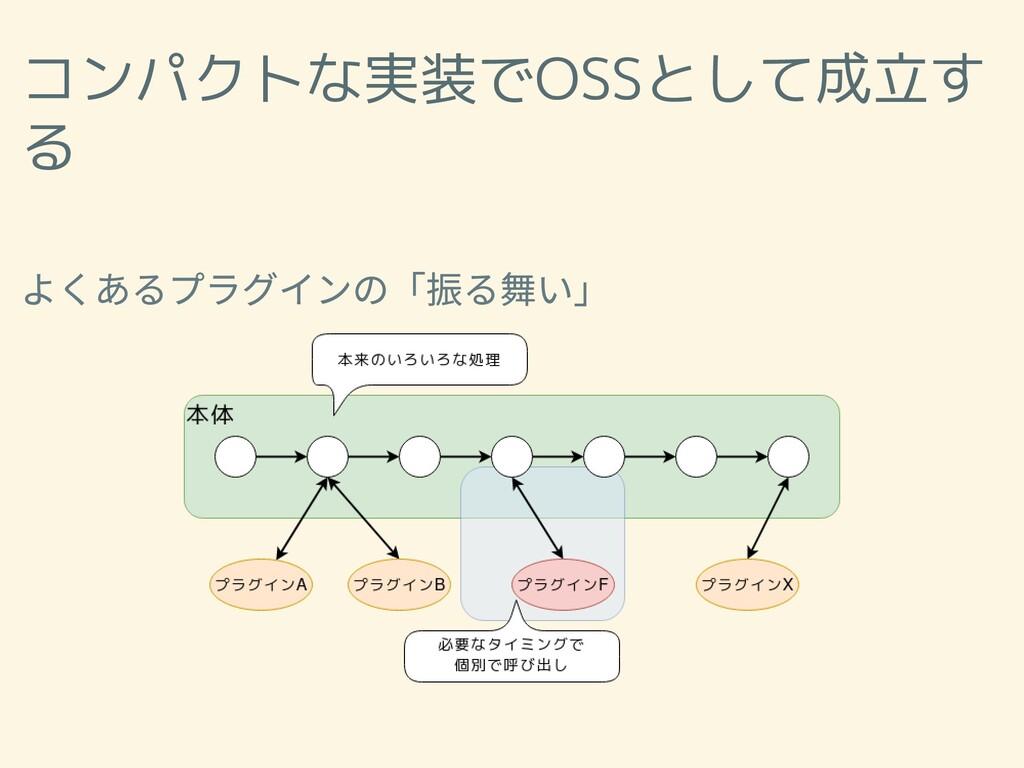 コンパクトな実装でOSSとして成立す る よくあるプラグインの「振る舞い」