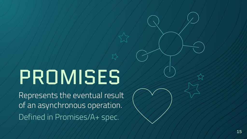 PROMISES Represents the eventual result of an a...