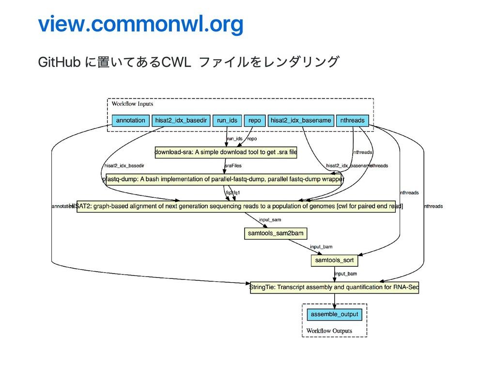 view.commonwl.org GitHub に置いてある CWL ファイルをレンダリング