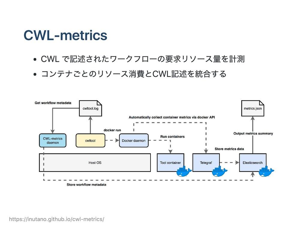 CWL‑metrics CWL で記述されたワークフローの要求リソース量を計測 コンテナごとの...