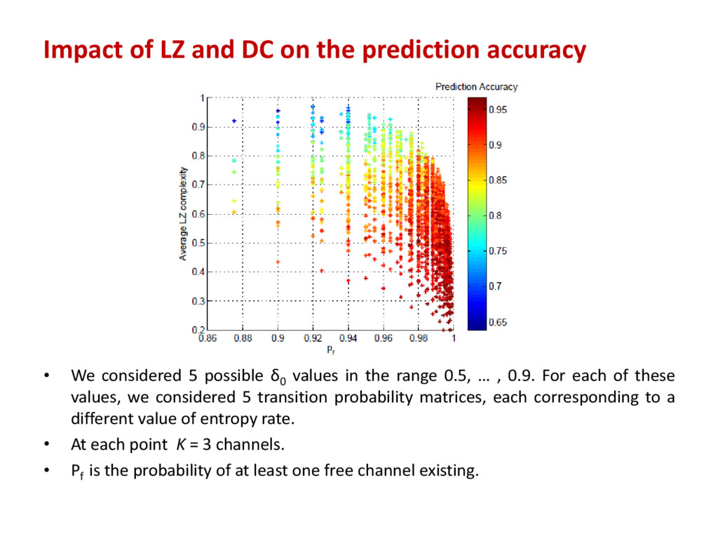 Impact of LZ and DC on the prediction accuracy ...