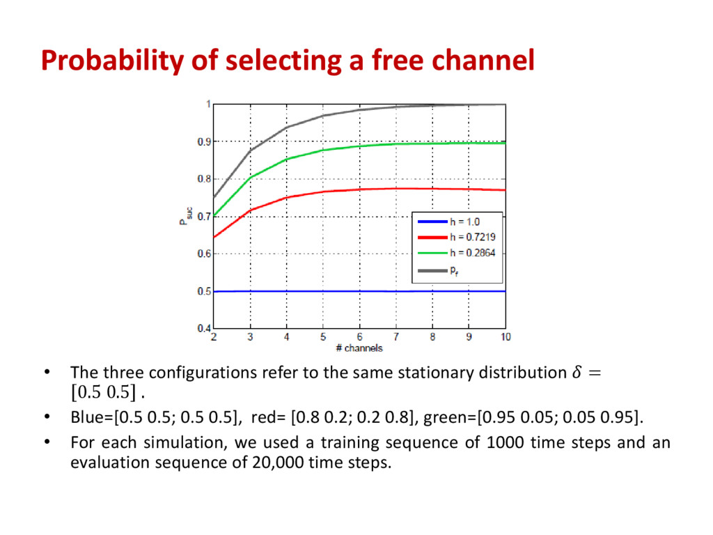 Probability of selecting a free channel • The t...