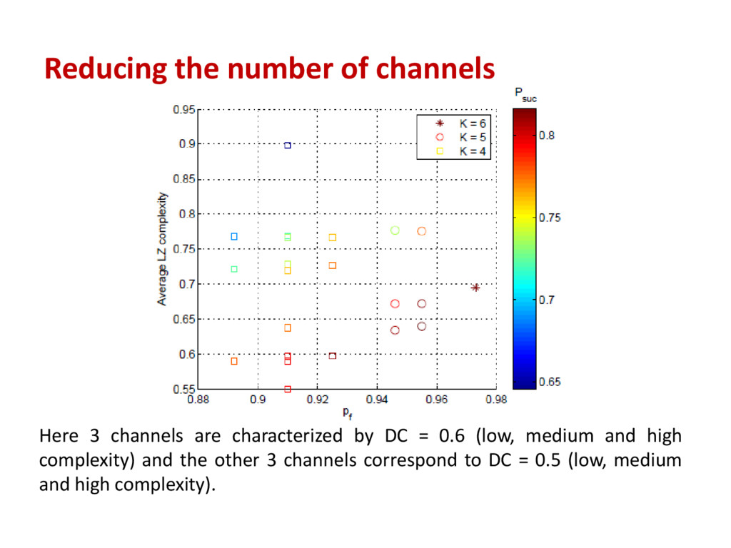 Reducing the number of channels Here 3 channels...