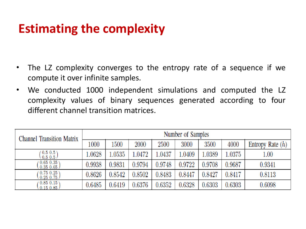 Estimating the complexity • The LZ complexity c...