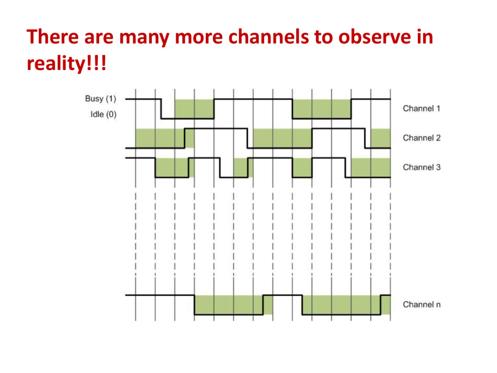 There are many more channels to observe in real...