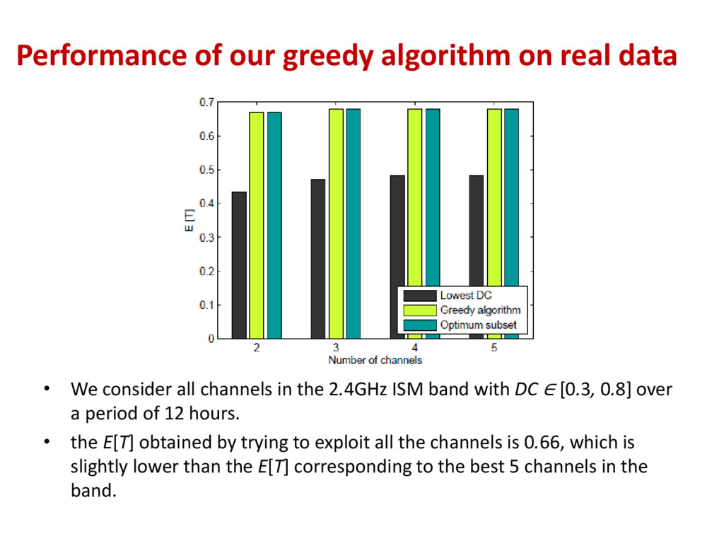 Performance of our greedy algorithm on real dat...