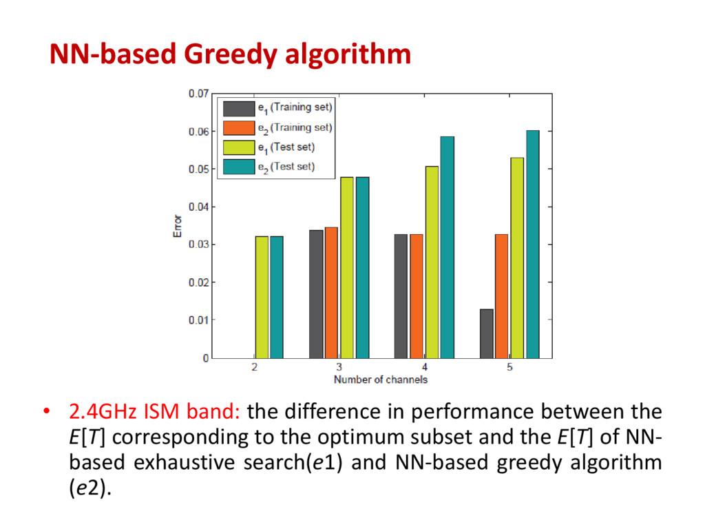 NN-based Greedy algorithm • 2.4GHz ISM band: th...