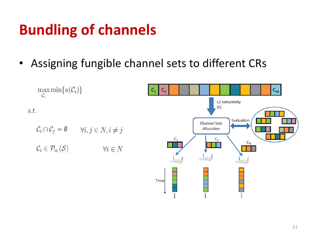Bundling of channels • Assigning fungible chann...