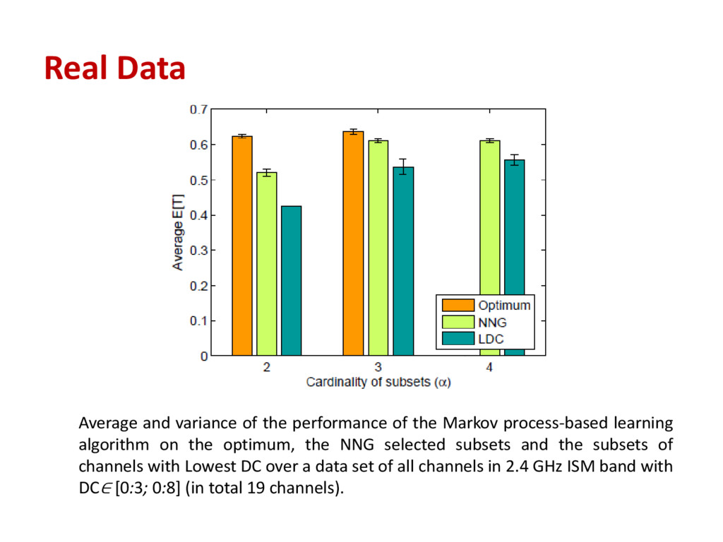 Real Data Average and variance of the performan...