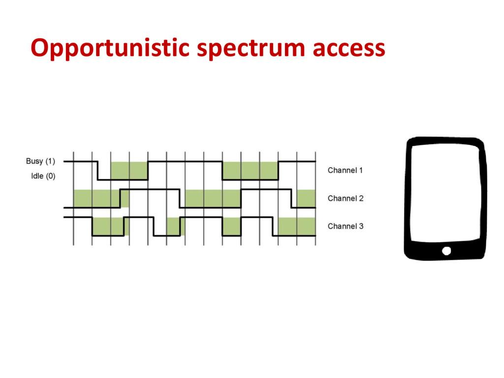 Opportunistic spectrum access