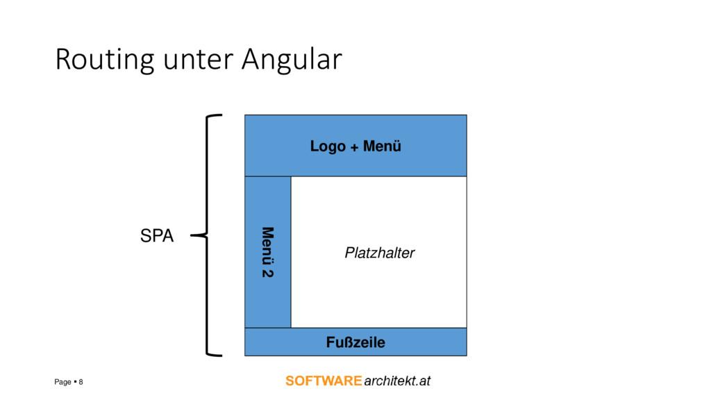 Routing unter Angular Page ▪ 8 Logo + Menü Menü...