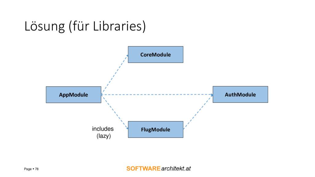 Lösung (für Libraries) Page ▪ 78 AppModule Flug...
