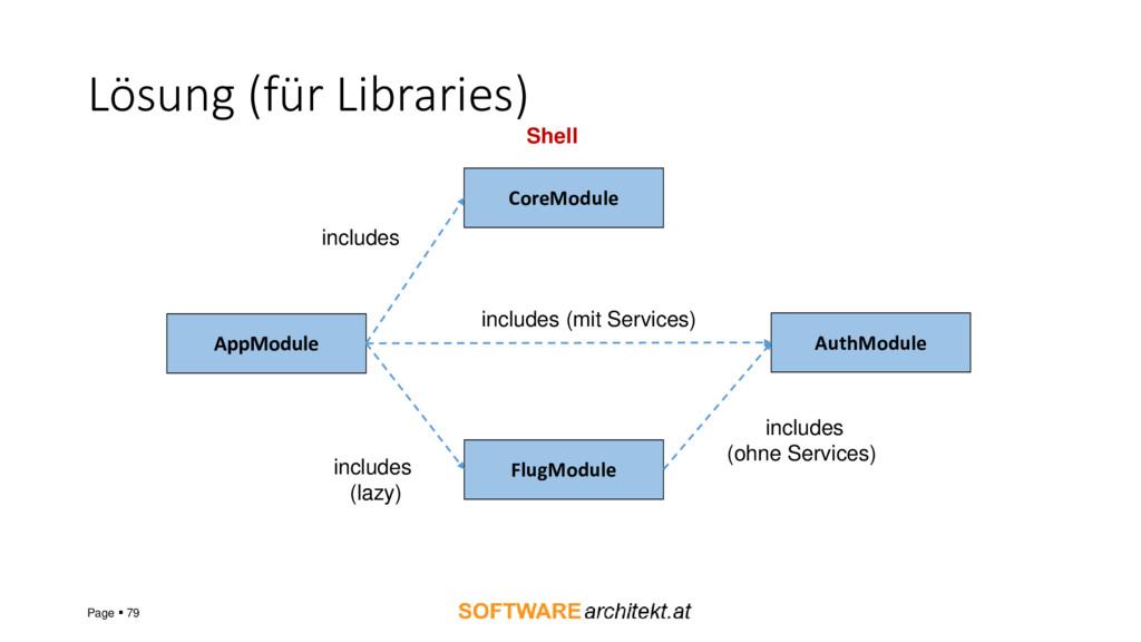 Lösung (für Libraries) Page ▪ 79 AppModule Flug...