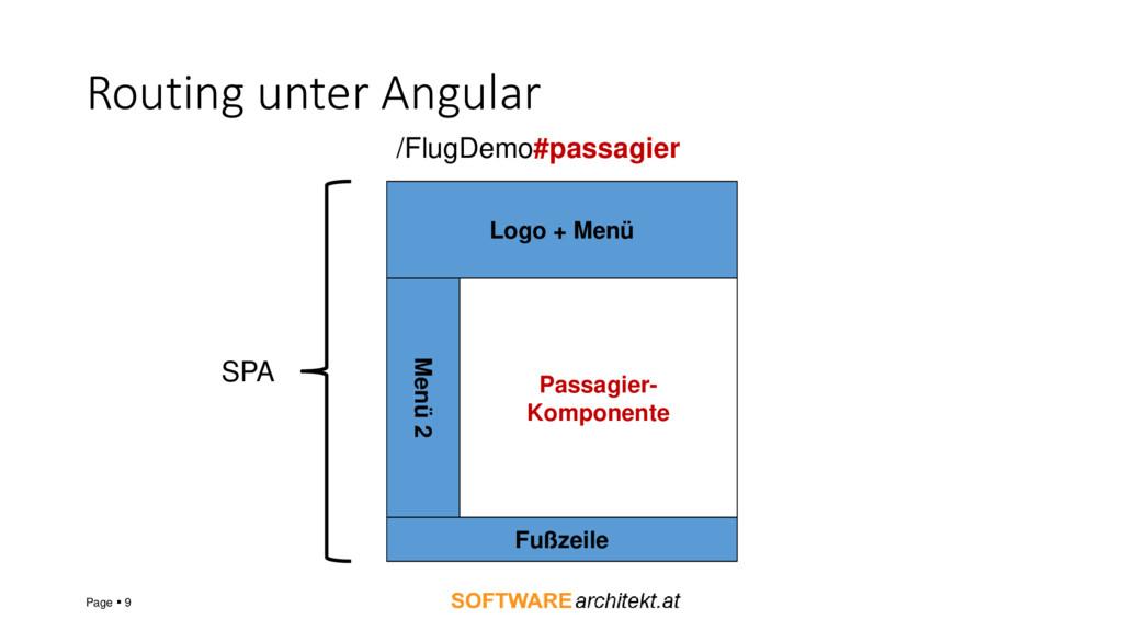 Routing unter Angular Page ▪ 9 Logo + Menü Menü...