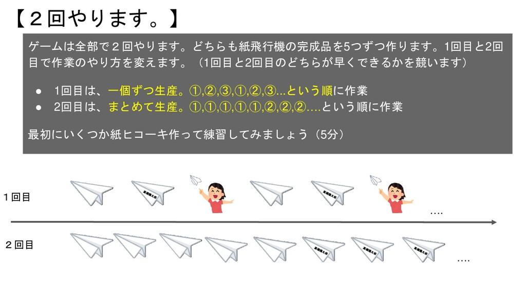 【2回やります。】 ゲームは全部で2回やります。どちらも紙飛行機の完成品を5つずつ作ります。1...