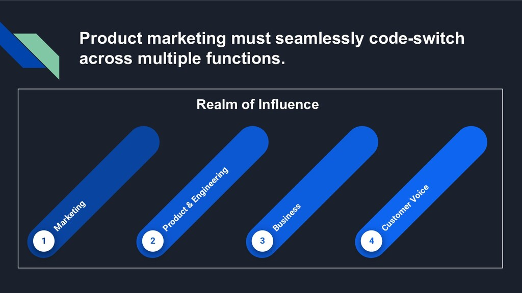 Product marketing must seamlessly code-switch a...